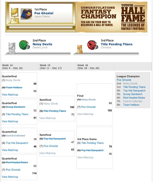 mfl championship